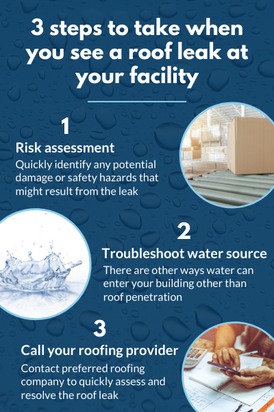 3 steps to take when you see a roof leak at your facility